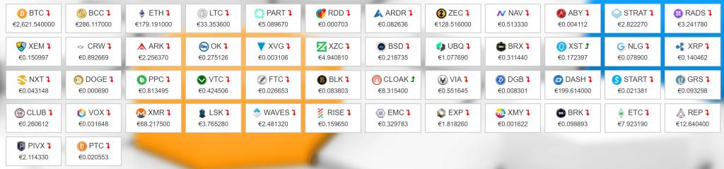 litecoin bitcoin ethereum kopen
