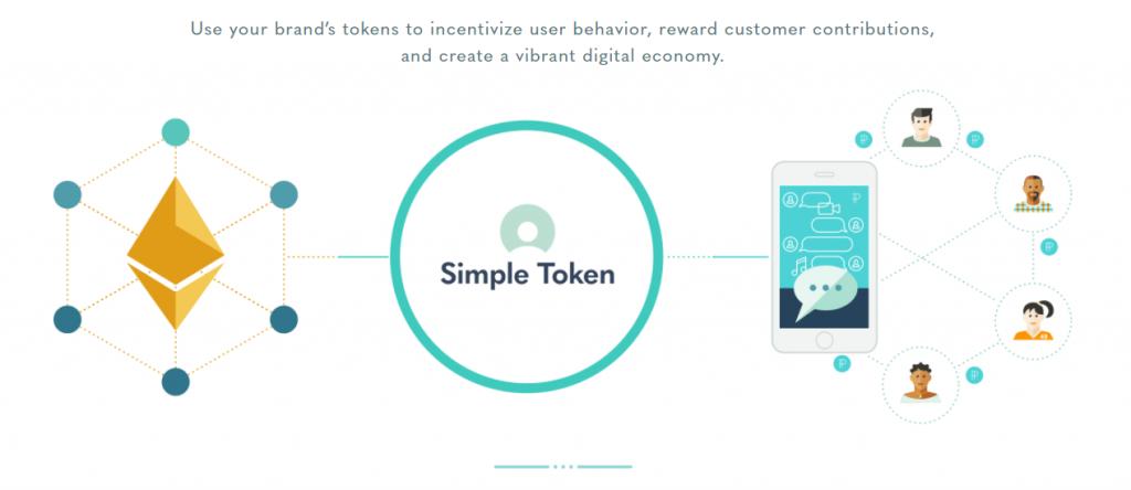 simple token uitleg